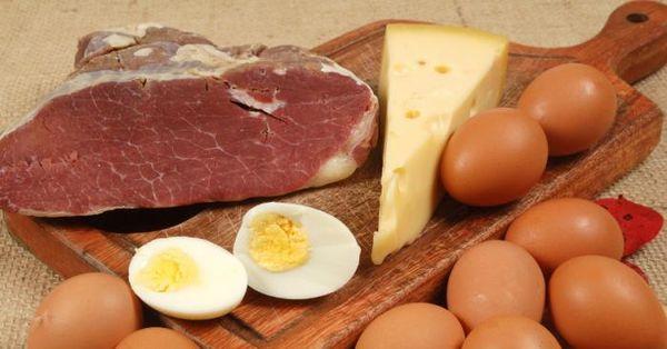 Kolesterol Nedir?